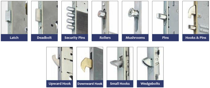 how to measure a multipoint lock. Black Bedroom Furniture Sets. Home Design Ideas