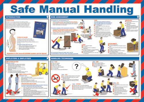 Safe Manual Handling A2 Safety Poster